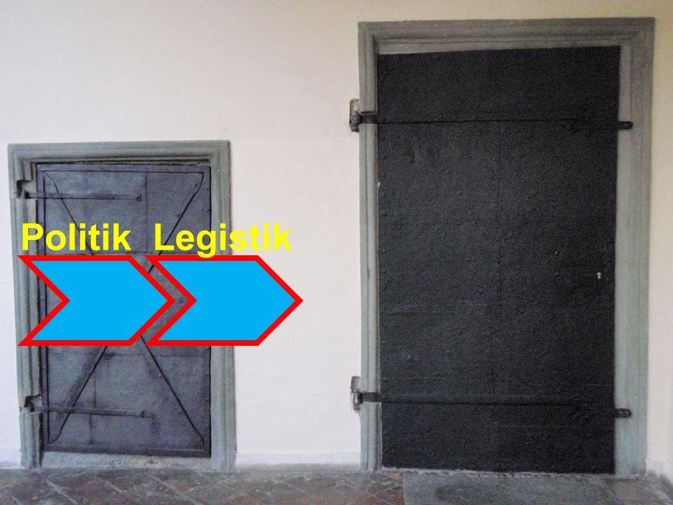 PolitikLegistik eRecht
