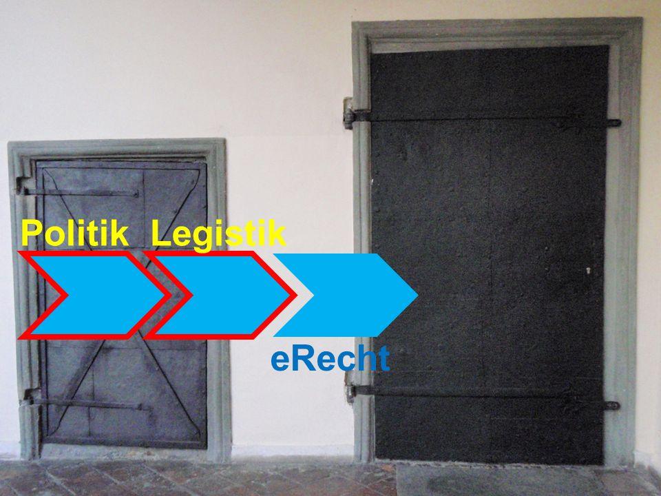 PolitikLegistik eRechtRIS