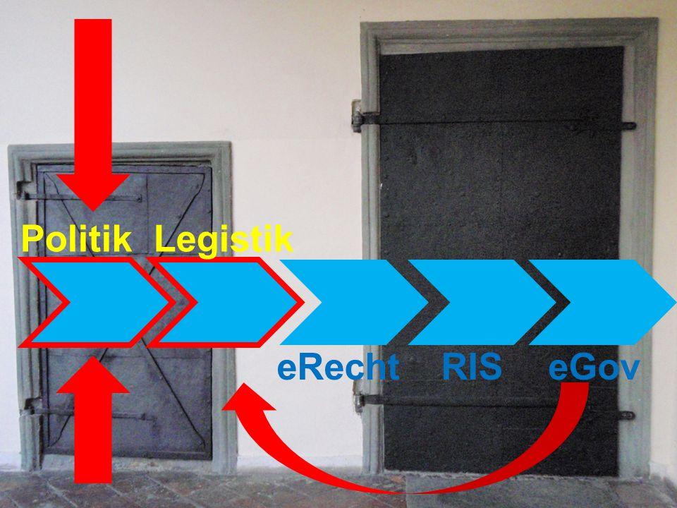 PolitikLegistik eRechtRISeGov