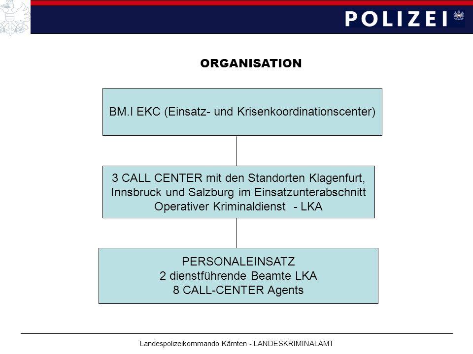Landespolizeikommando Kärnten - LANDESKRIMINALAMT ORGANISATION BM.I EKC (Einsatz- und Krisenkoordinationscenter) 3 CALL CENTER mit den Standorten Klag