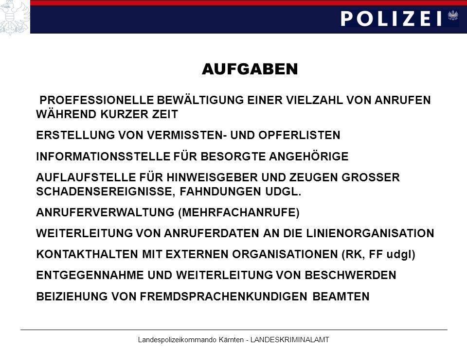 Landespolizeikommando Kärnten - LANDESKRIMINALAMT AUFGABEN PROEFESSIONELLE BEWÄLTIGUNG EINER VIELZAHL VON ANRUFEN WÄHREND KURZER ZEIT ERSTELLUNG VON V
