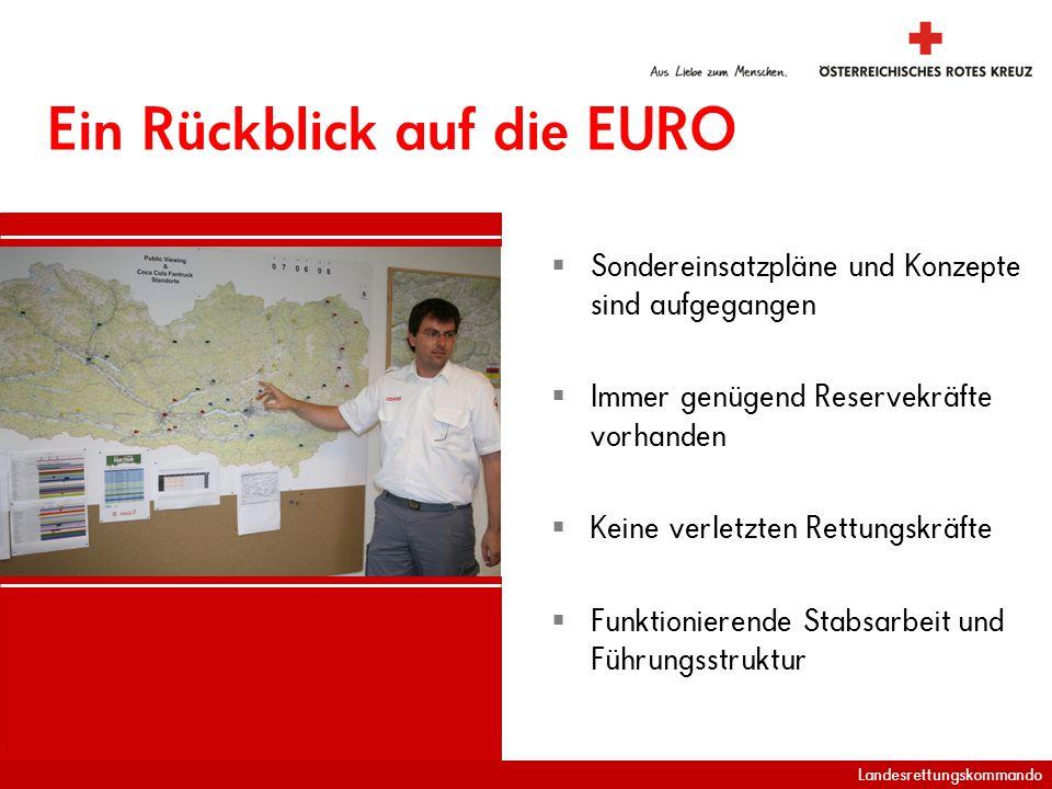 Landesrettungskommando Ein Rückblick auf die EURO Sondereinsatzpläne und Konzepte sind aufgegangen Immer genügend Reservekräfte vorhanden Keine verletzten Rettungskräfte Funktionierende Stabsarbeit und Führungsstruktur