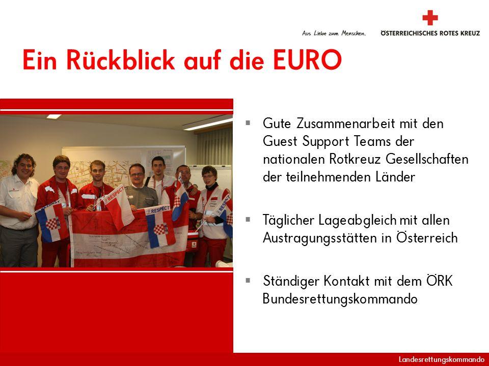 Landesrettungskommando Ein Rückblick auf die EURO Gute Zusammenarbeit mit den Guest Support Teams der nationalen Rotkreuz Gesellschaften der teilnehmenden Länder Täglicher Lageabgleich mit allen Austragungsstätten in Österreich Ständiger Kontakt mit dem ÖRK Bundesrettungskommando