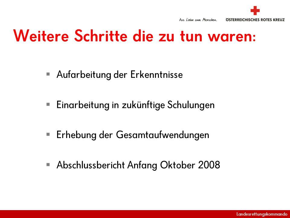 Landesrettungskommando Weitere Schritte die zu tun waren: Aufarbeitung der Erkenntnisse Einarbeitung in zukünftige Schulungen Erhebung der Gesamtaufwendungen Abschlussbericht Anfang Oktober 2008