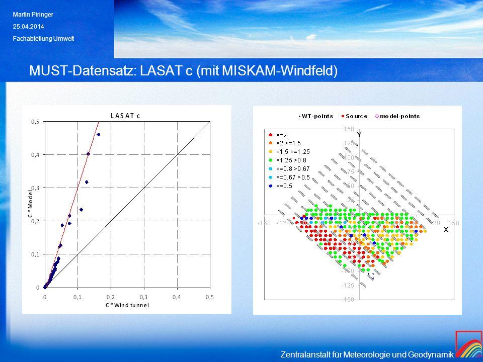 Zentralanstalt für Meteorologie und Geodynamik MUST-Datensatz: LASAT c (mit MISKAM-Windfeld) 25.04.2014 Martin Piringer Fachabteilung Umwelt