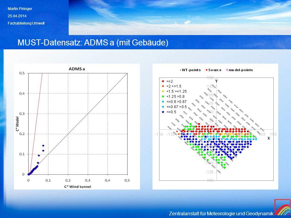 Zentralanstalt für Meteorologie und Geodynamik MUST-Datensatz: ADMS a (mit Gebäude) 25.04.2014 Martin Piringer Fachabteilung Umwelt