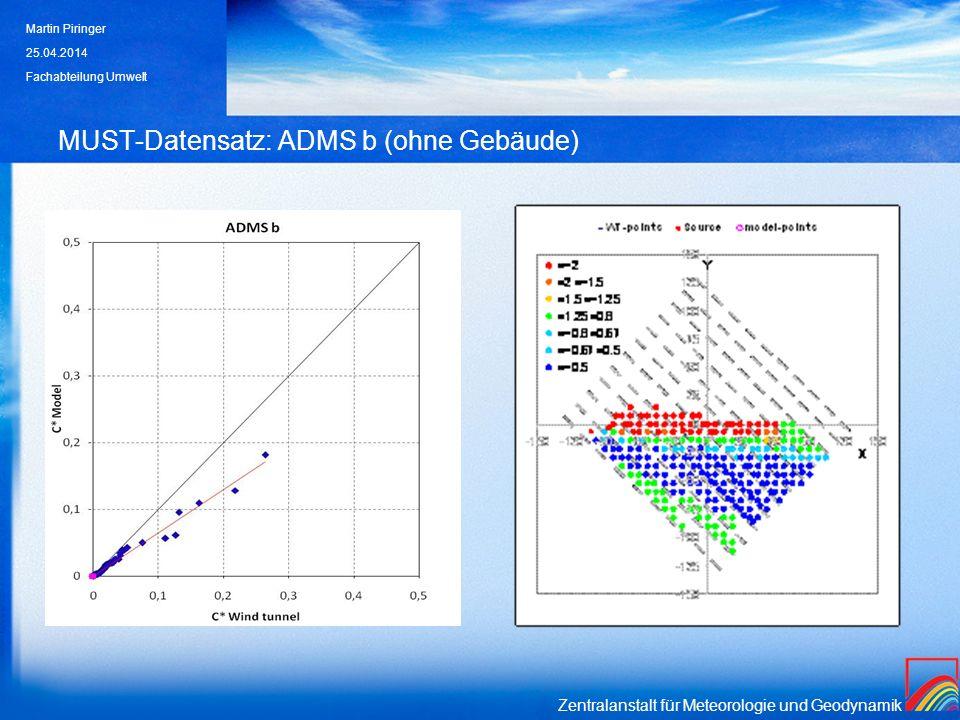 Zentralanstalt für Meteorologie und Geodynamik MUST-Datensatz: ADMS b (ohne Gebäude) 25.04.2014 Martin Piringer Fachabteilung Umwelt