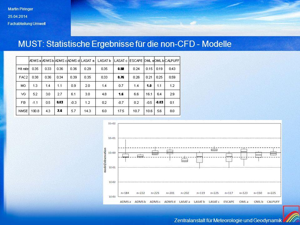 Zentralanstalt für Meteorologie und Geodynamik MUST: Statistische Ergebnisse für die non-CFD - Modelle 25.04.2014 Martin Piringer Fachabteilung Umwelt
