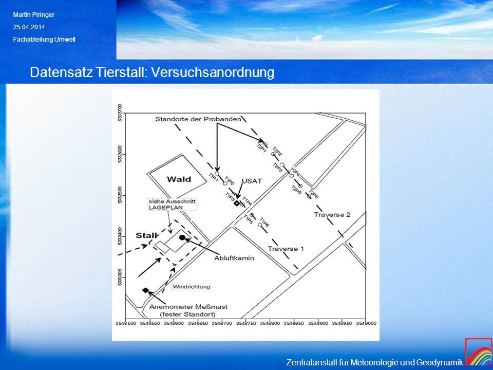 Zentralanstalt für Meteorologie und Geodynamik Datensatz Tierstall: Versuchsanordnung 25.04.2014 Martin Piringer Fachabteilung Umwelt