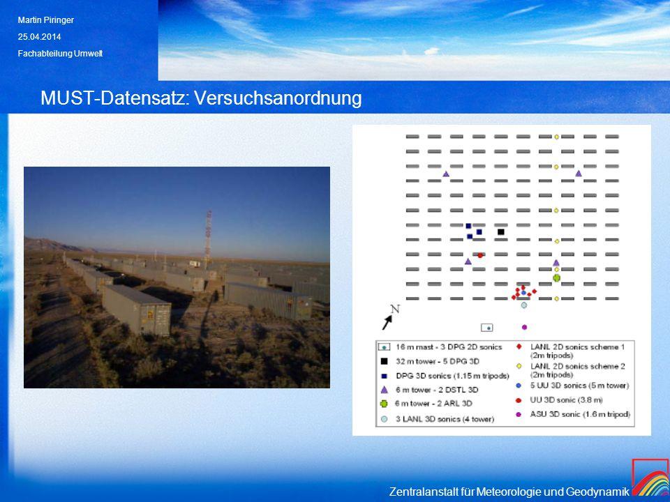 Zentralanstalt für Meteorologie und Geodynamik MUST-Datensatz: Versuchsanordnung 25.04.2014 Martin Piringer Fachabteilung Umwelt