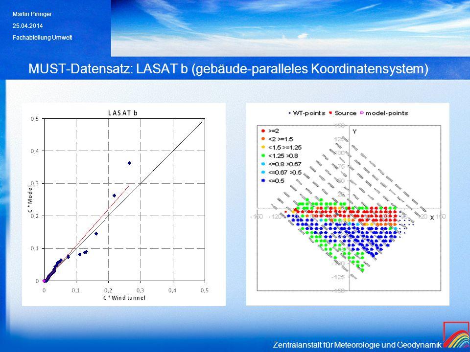 Zentralanstalt für Meteorologie und Geodynamik MUST-Datensatz: LASAT b (gebäude-paralleles Koordinatensystem) 25.04.2014 Martin Piringer Fachabteilung