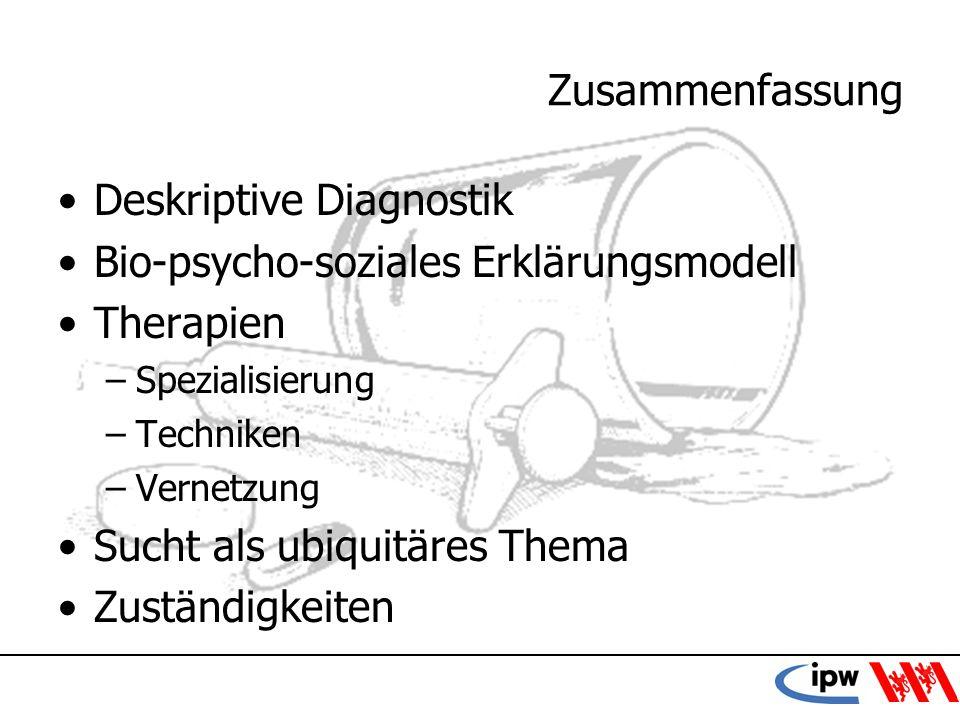 22 Zusammenfassung Deskriptive Diagnostik Bio-psycho-soziales Erklärungsmodell Therapien –Spezialisierung –Techniken –Vernetzung Sucht als ubiquitäres