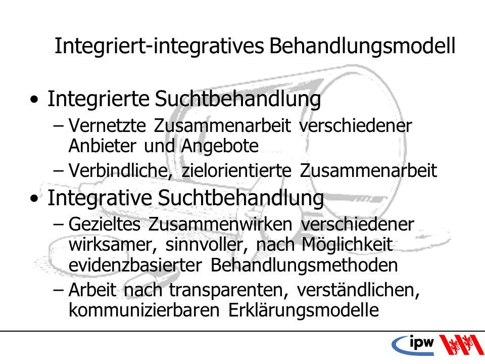 40 Integriert-integratives Behandlungsmodell Integrierte Suchtbehandlung –Vernetzte Zusammenarbeit verschiedener Anbieter und Angebote –Verbindliche,