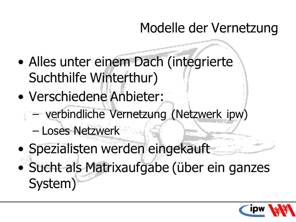 41 Modelle der Vernetzung Alles unter einem Dach (integrierte Suchthilfe Winterthur) Verschiedene Anbieter: – verbindliche Vernetzung (Netzwerk ipw) –