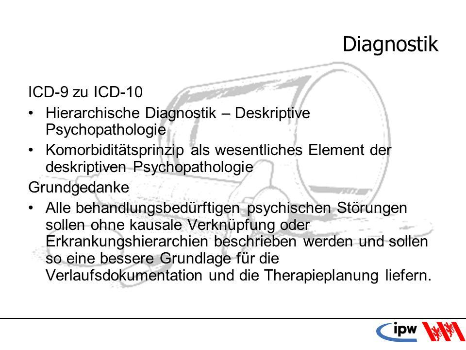 5 Diagnostik ICD-9 zu ICD-10 Hierarchische Diagnostik – Deskriptive Psychopathologie Komorbiditätsprinzip als wesentliches Element der deskriptiven Ps