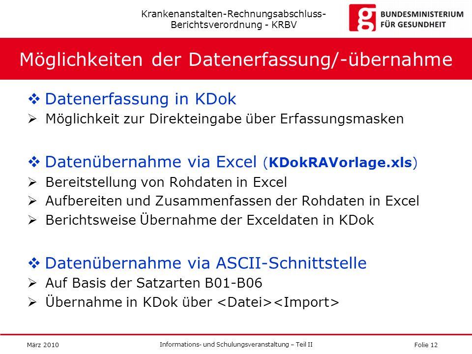 Folie 12 Informations- und Schulungsveranstaltung – Teil II März 2010 Möglichkeiten der Datenerfassung/-übernahme Datenerfassung in KDok Möglichkeit z