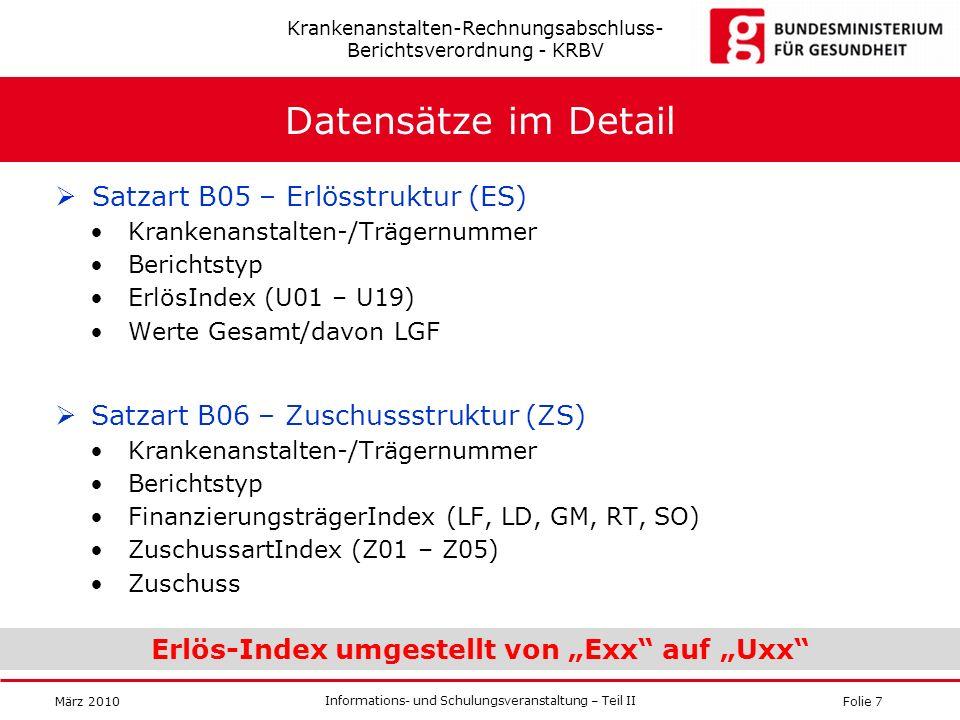 Folie 7 Informations- und Schulungsveranstaltung – Teil II März 2010 Datensätze im Detail Satzart B05 – Erlösstruktur (ES) Krankenanstalten-/Trägernum
