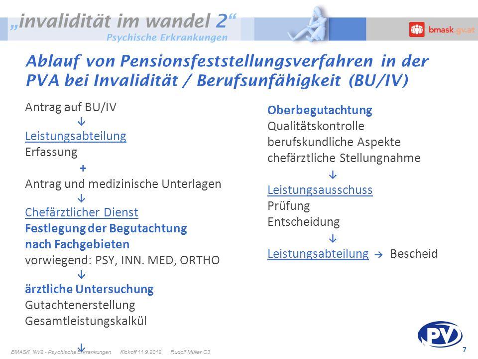 7 Ablauf von Pensionsfeststellungsverfahren in der PVA bei Invalidität / Berufsunfähigkeit (BU/IV) Antrag auf BU/IV Leistungsabteilung Erfassung + Ant