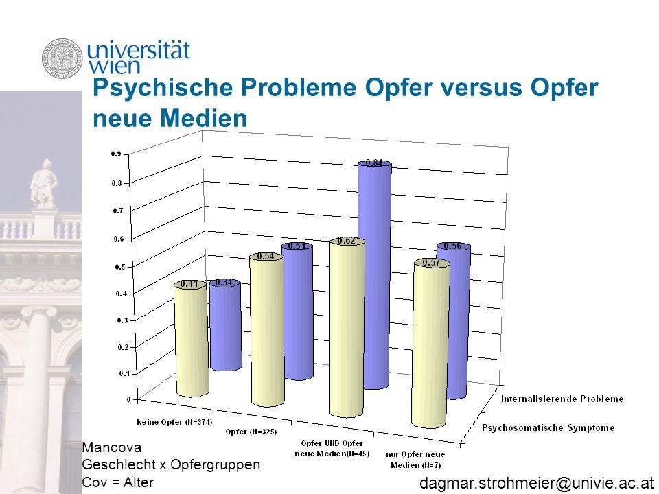 dagmar.strohmeier@univie.ac.at Psychische Probleme Opfer versus Opfer neue Medien Mancova Geschlecht x Opfergruppen Cov = Alter