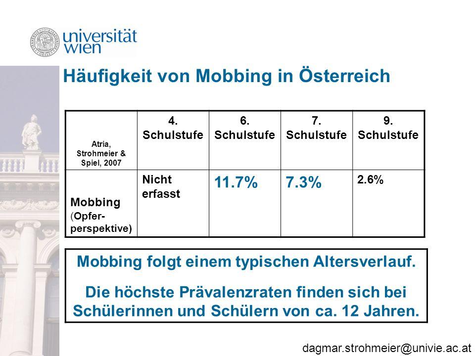 dagmar.strohmeier@univie.ac.at Häufigkeit von Mobbing in Österreich Mobbing folgt einem typischen Altersverlauf.