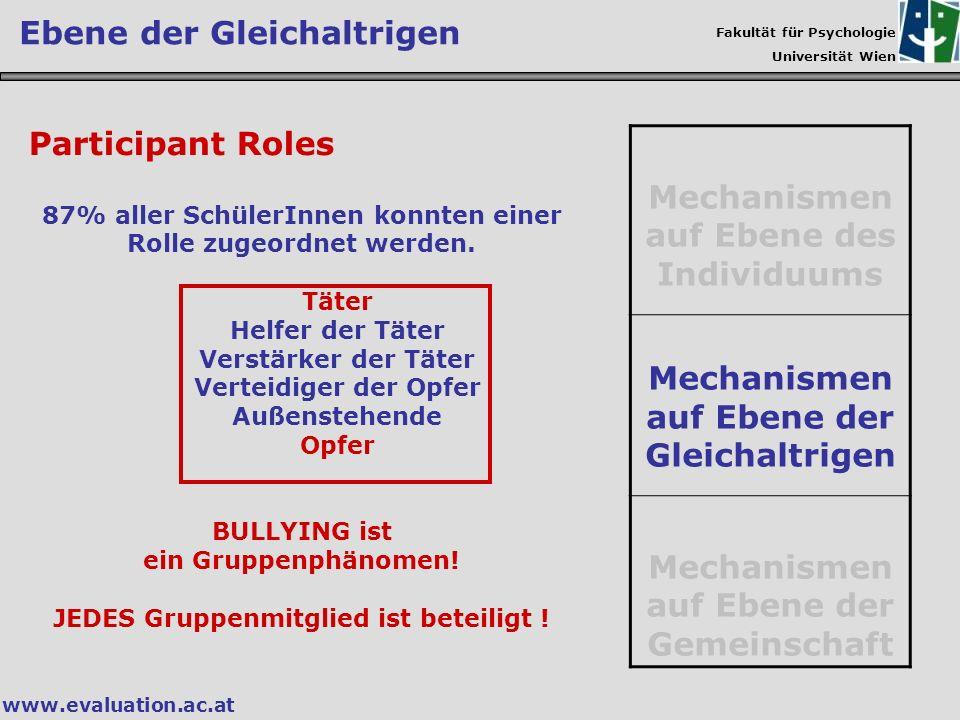 Fakultät für Psychologie Universität Wien www.evaluation.ac.at Ebene der Gleichaltrigen Mechanismen auf Ebene des Individuums Mechanismen auf Ebene de