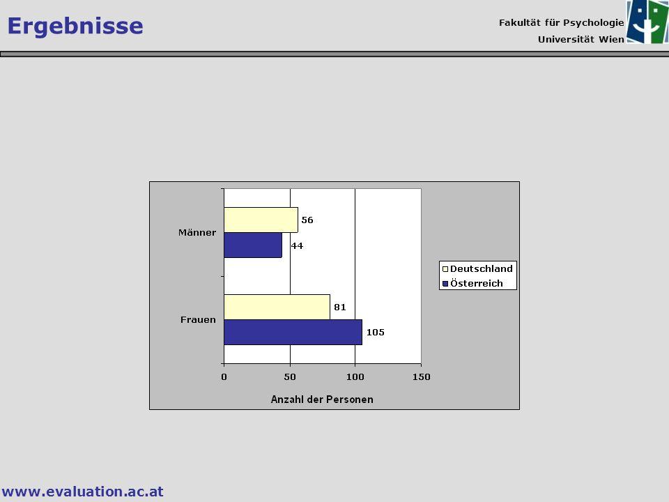 Fakultät für Psychologie Universität Wien www.evaluation.ac.at Ergebnisse
