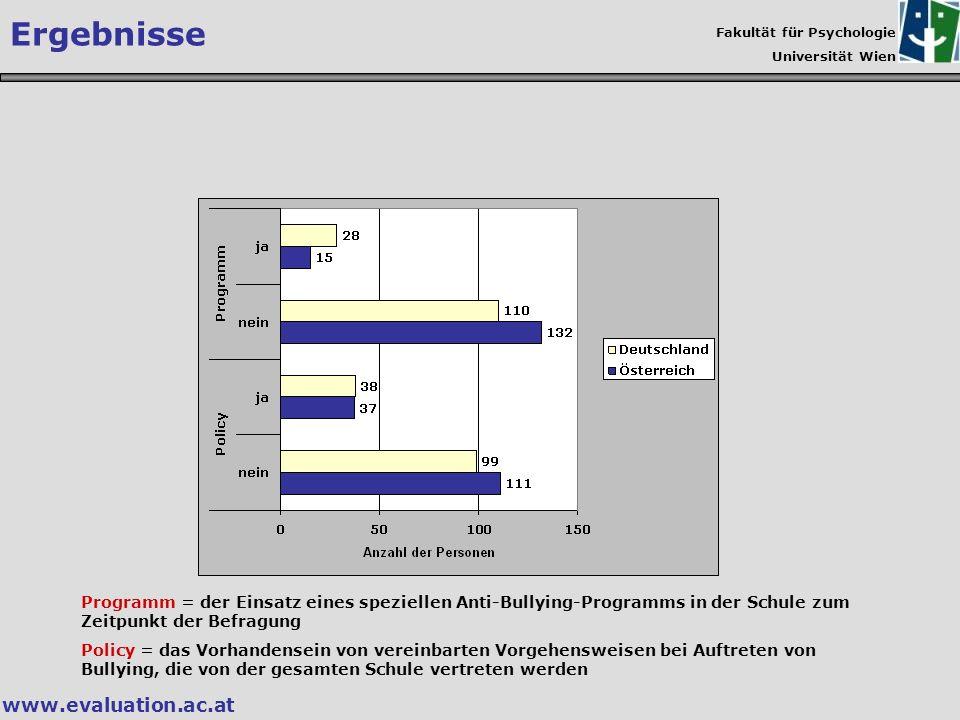 Fakultät für Psychologie Universität Wien www.evaluation.ac.at Ergebnisse Programm = der Einsatz eines speziellen Anti-Bullying-Programms in der Schul