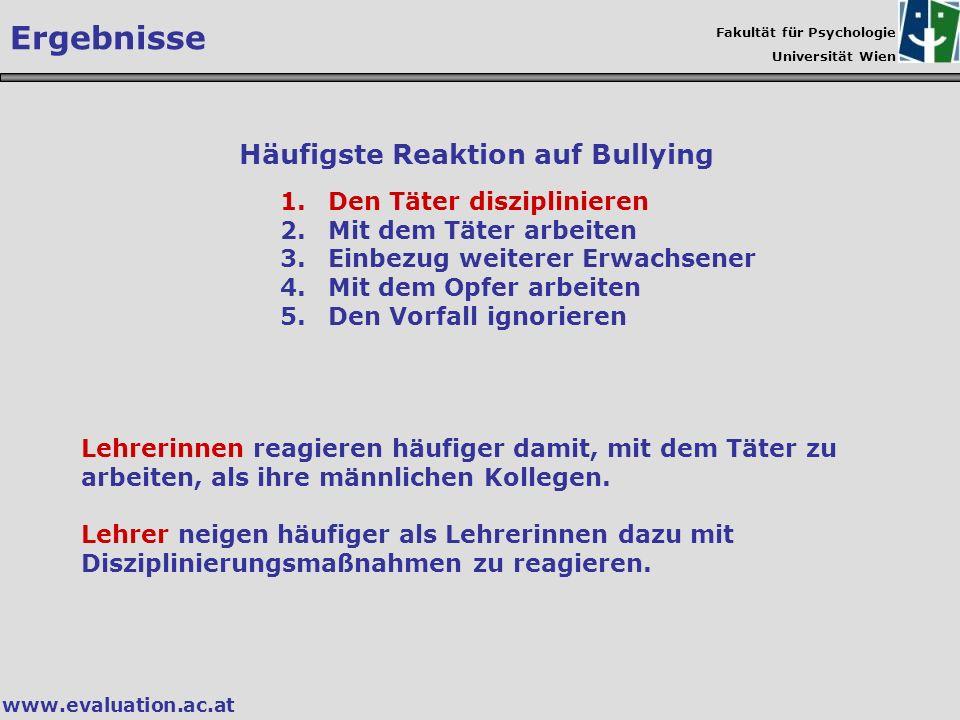 Fakultät für Psychologie Universität Wien www.evaluation.ac.at Ergebnisse Häufigste Reaktion auf Bullying 1.Den Täter disziplinieren 2.Mit dem Täter a