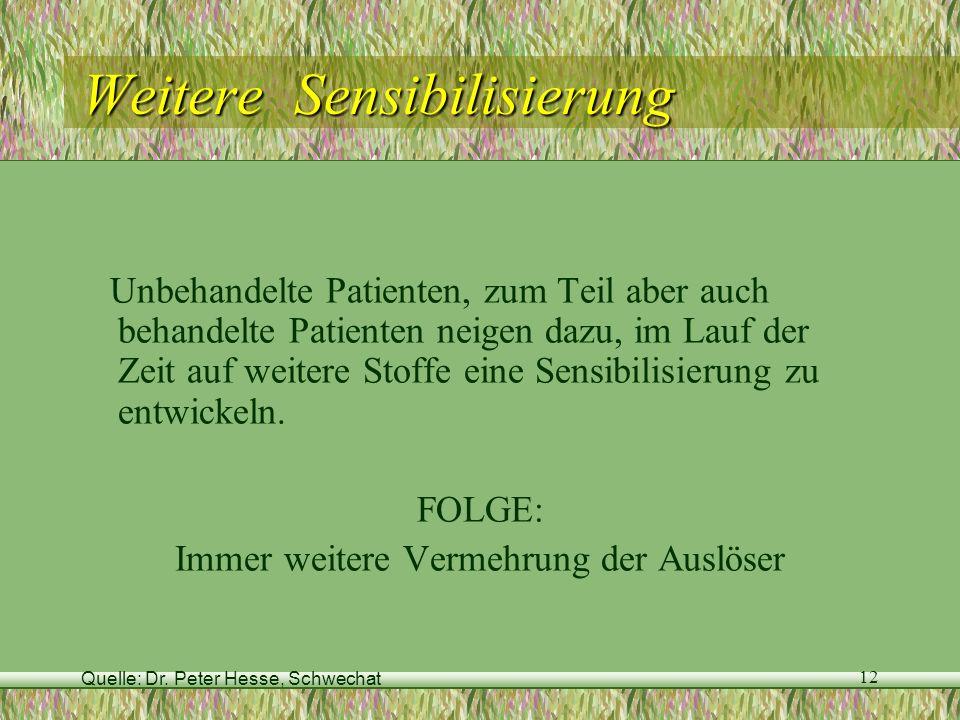 Quelle: Dr. Peter Hesse, Schwechat 12 Weitere Sensibilisierung Unbehandelte Patienten, zum Teil aber auch behandelte Patienten neigen dazu, im Lauf de