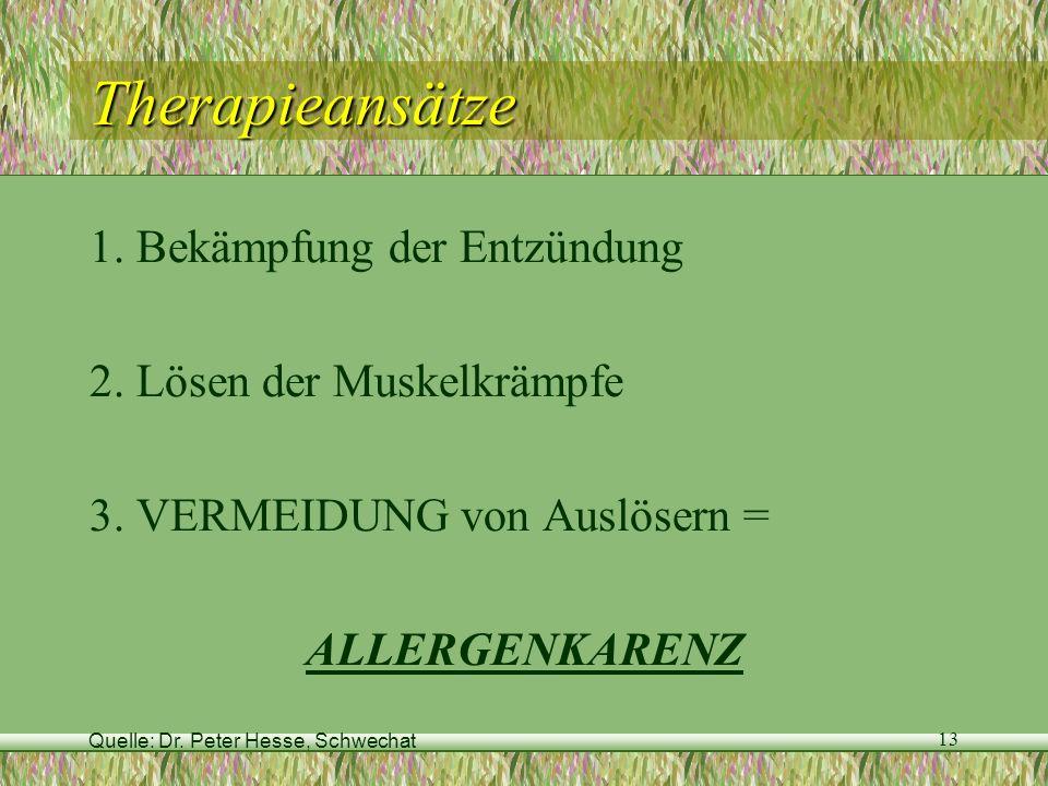 Quelle: Dr. Peter Hesse, Schwechat 13 Therapieansätze 1. Bekämpfung der Entzündung 2. Lösen der Muskelkrämpfe 3. VERMEIDUNG von Auslösern = ALLERGENKA