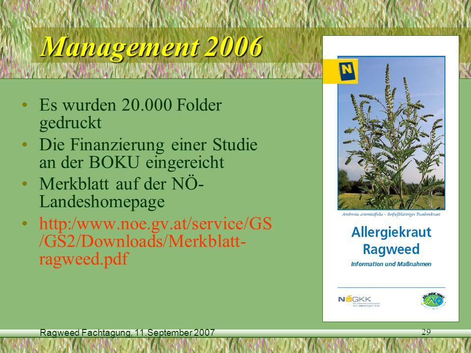 Ragweed Fachtagung, 11.September 2007 29 Management 2006 Es wurden 20.000 Folder gedruckt Die Finanzierung einer Studie an der BOKU eingereicht Merkbl