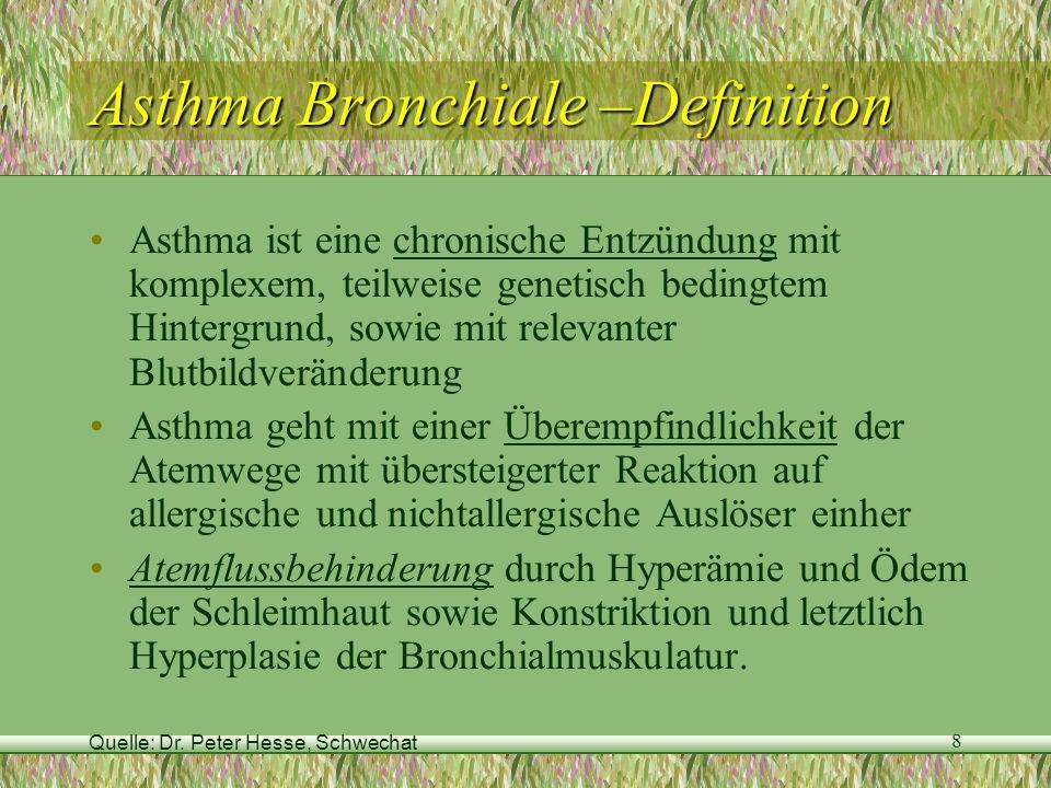 Quelle: Dr. Peter Hesse, Schwechat 8 Asthma Bronchiale –Definition Asthma ist eine chronische Entzündung mit komplexem, teilweise genetisch bedingtem