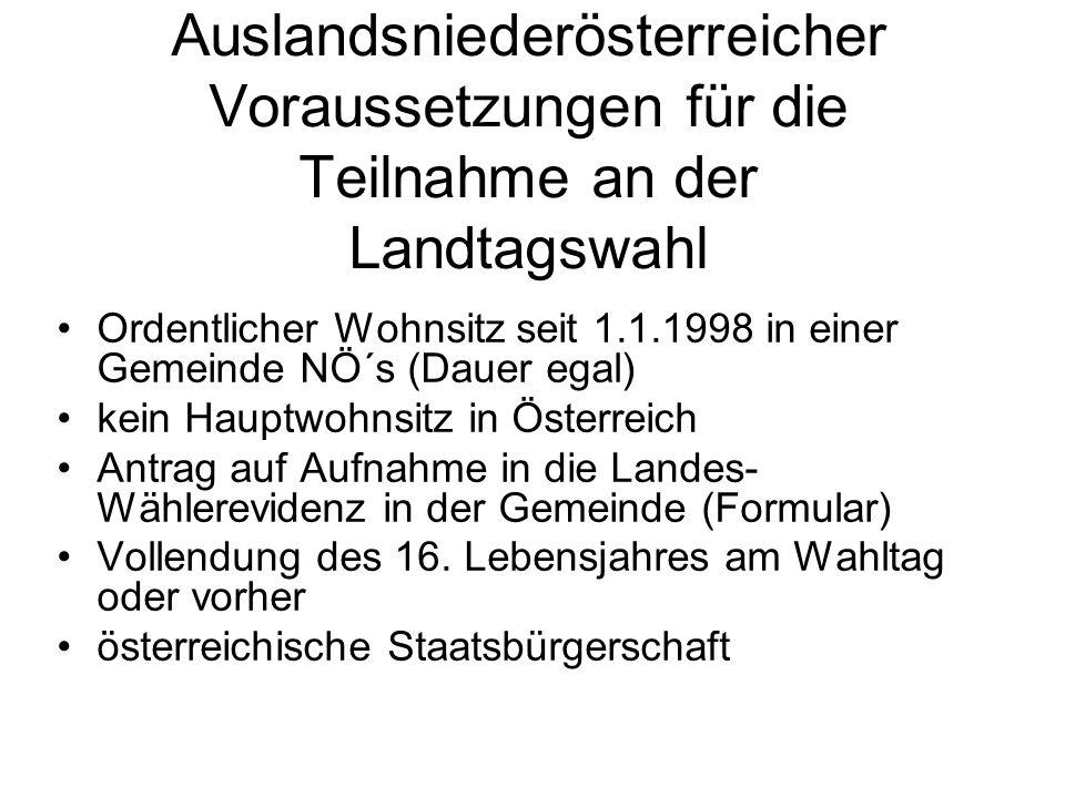 Auslandsniederösterreicher Voraussetzungen für die Teilnahme an der Landtagswahl Ordentlicher Wohnsitz seit 1.1.1998 in einer Gemeinde NÖ´s (Dauer egal) kein Hauptwohnsitz in Österreich Antrag auf Aufnahme in die Landes- Wählerevidenz in der Gemeinde (Formular) Vollendung des 16.