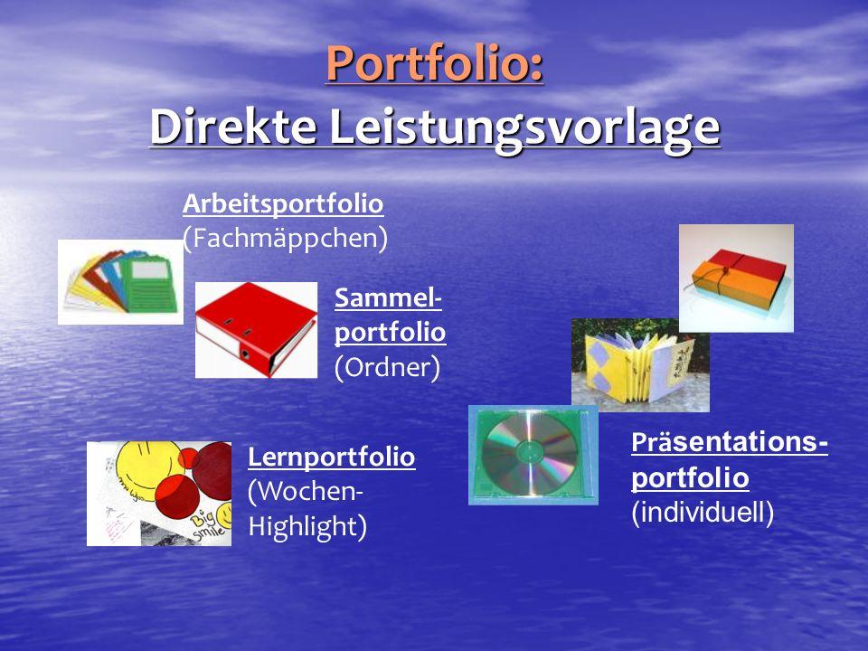 Portfolio: Direkte Leistungsvorlage Arbeitsportfolio (Fachmäppchen) Sammel- portfolio (Ordner) Prä sentations- portfolio (individuell) Lernportfolio (