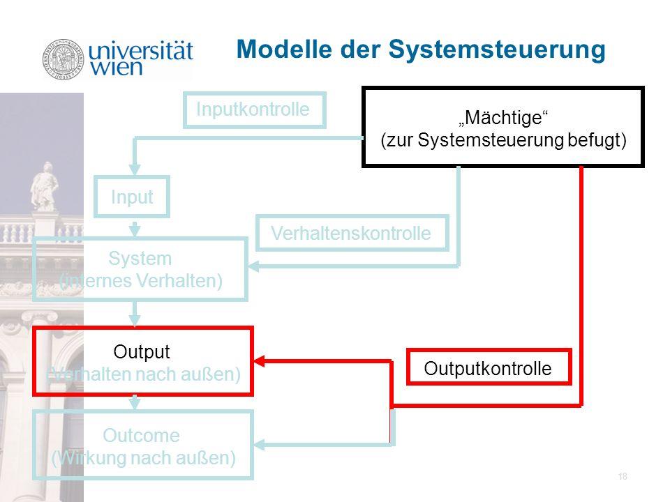 18 System (internes Verhalten) Output (Verhalten nach außen) Mächtige (zur Systemsteuerung befugt) Input Outcome (Wirkung nach außen) Outputkontrolle