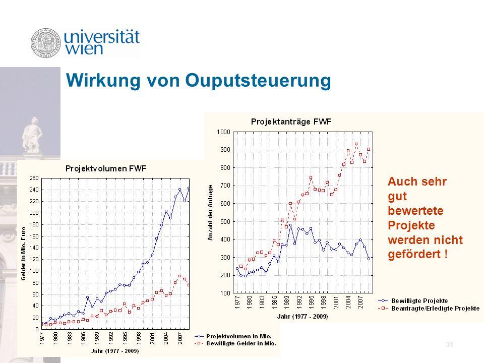 31 Wirkung von Ouputsteuerung Auch sehr gut bewertete Projekte werden nicht gefördert !