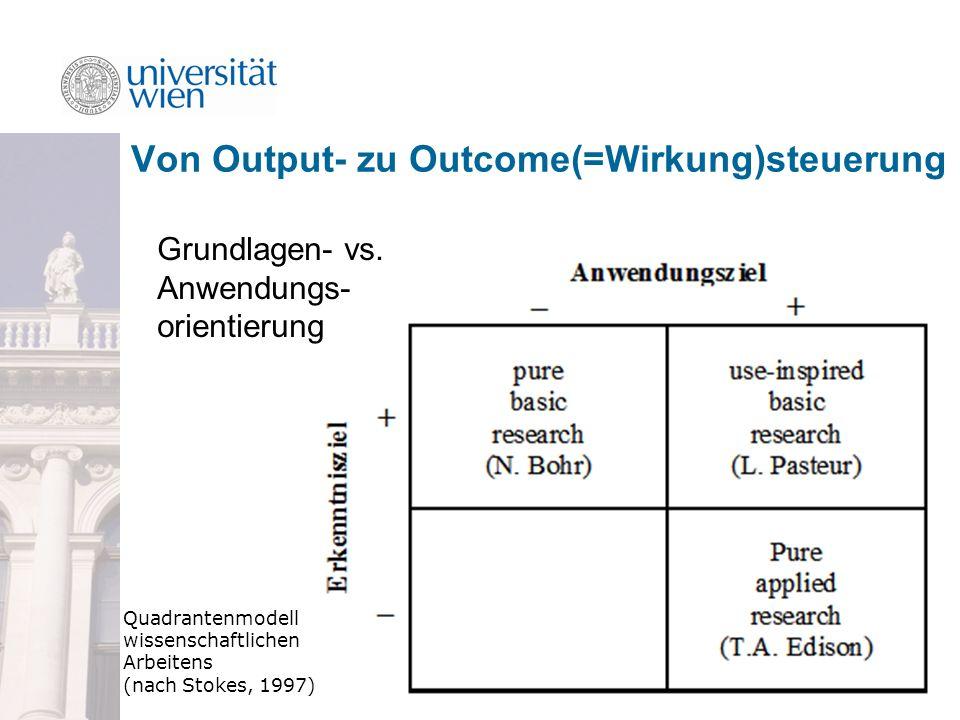 35 Von Output- zu Outcome(=Wirkung)steuerung Quadrantenmodell wissenschaftlichen Arbeitens (nach Stokes, 1997) Grundlagen- vs. Anwendungs- orientierun