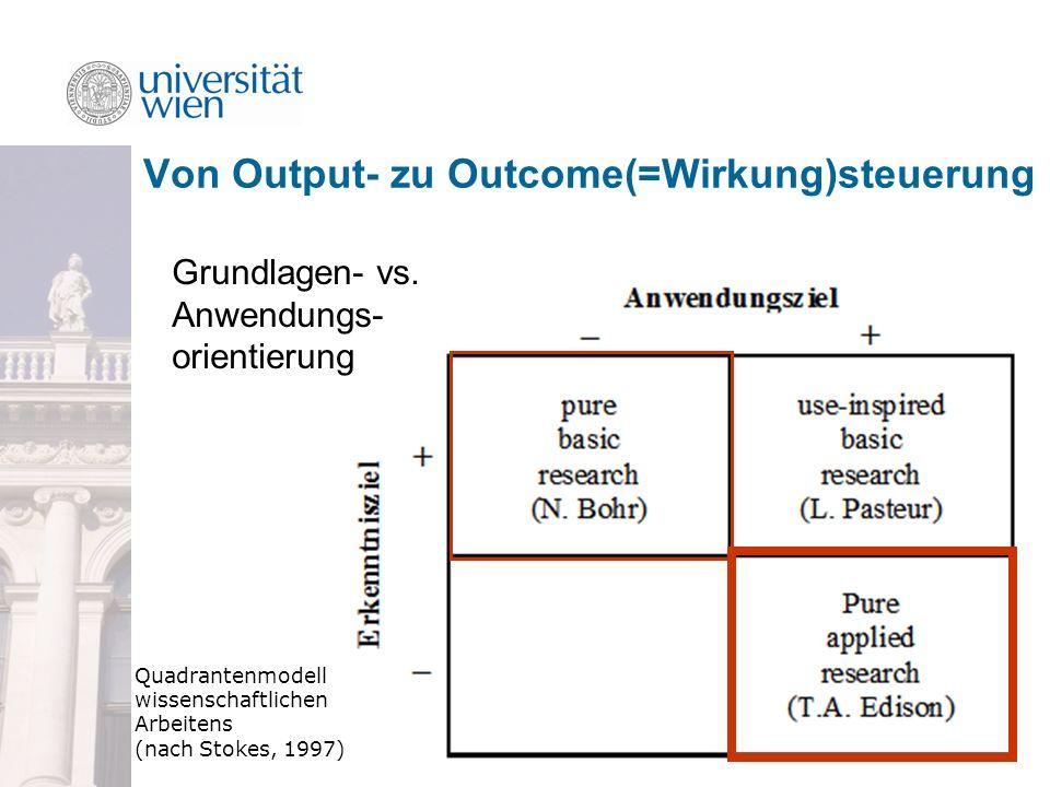 36 Von Output- zu Outcome(=Wirkung)steuerung Quadrantenmodell wissenschaftlichen Arbeitens (nach Stokes, 1997) Grundlagen- vs. Anwendungs- orientierun