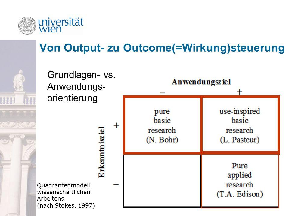 37 Von Output- zu Outcome(=Wirkung)steuerung Quadrantenmodell wissenschaftlichen Arbeitens (nach Stokes, 1997) Grundlagen- vs. Anwendungs- orientierun