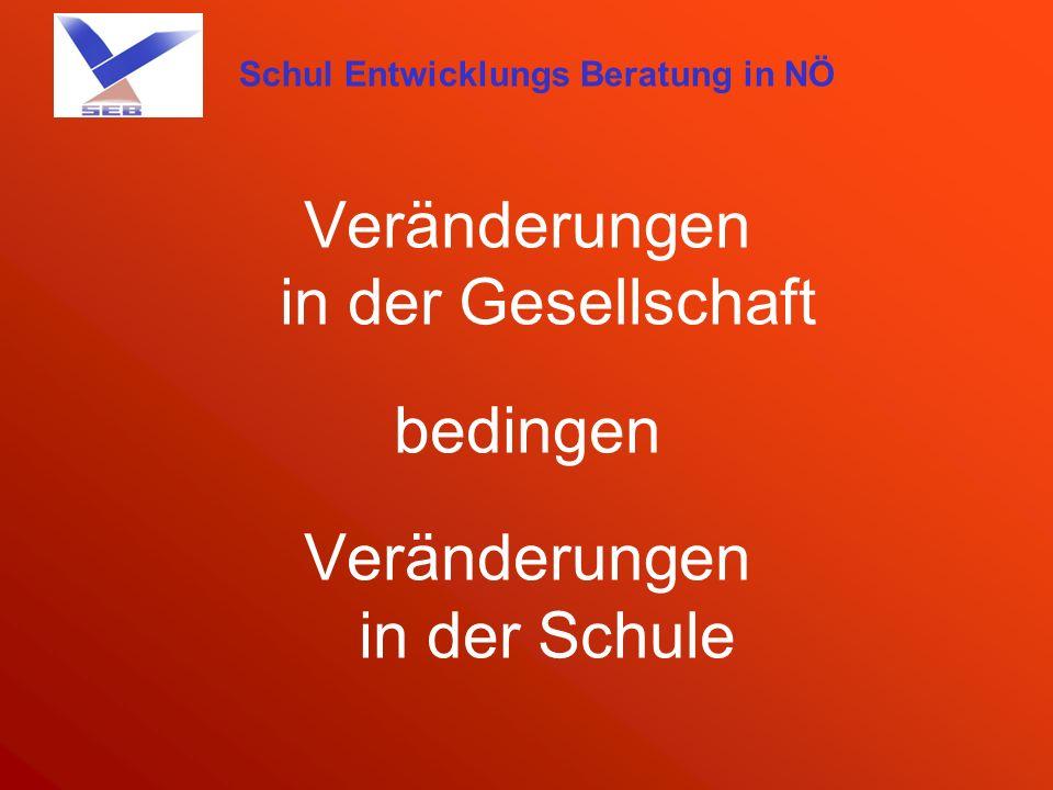 Schul Entwicklungs Beratung in NÖ Themen an unseren Schulen: Evaluation Entscheidungen Schulprofil Schulprogramm Hausordnung Konfliktlösung