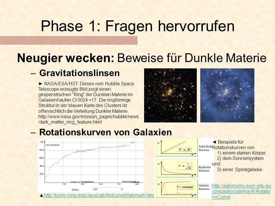 Phase 1: Fragen hervorrufen Neugier wecken: Beweise für Dunkle Materie –Gravitationslinsen –Rotationskurven von Galaxienhttp://burro.cwru.edu/JavaLab/RotcurveWeb/main.htmlhttp://burro.cwru.edu/JavaLab/RotcurveWeb/main.html NASA/ESA/HST: Dieses vom Hubble Space Telescope erzeugte Bild zeigt einen gespenstischen Ring der Dunklen Materie im Galaxienhaufen Cl 0024 +17.