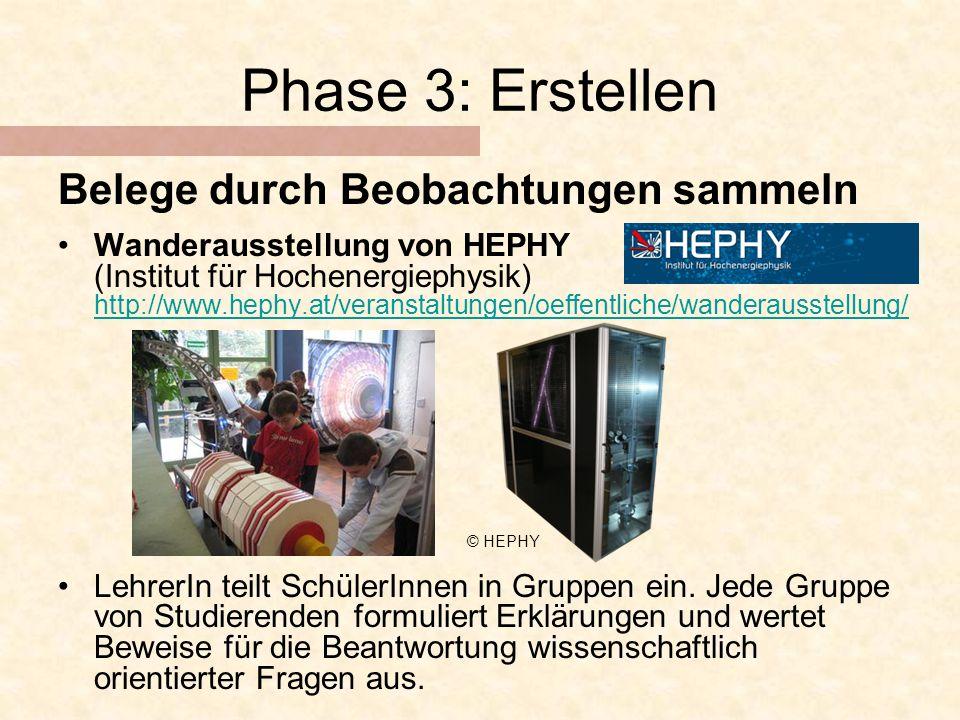 Phase 3: Erstellen Belege durch Beobachtungen sammeln Wanderausstellung von HEPHY (Institut für Hochenergiephysik) http://www.hephy.at/veranstaltungen/oeffentliche/wanderausstellung/ http://www.hephy.at/veranstaltungen/oeffentliche/wanderausstellung/ LehrerIn teilt SchülerInnen in Gruppen ein.
