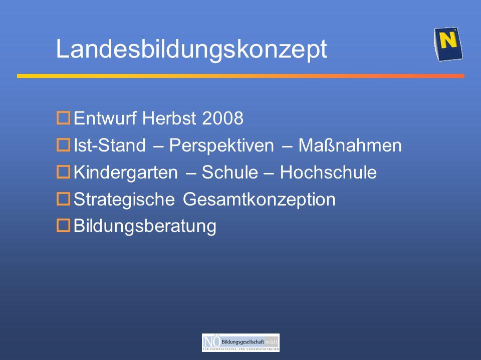 Landesbildungskonzept Entwurf Herbst 2008 Ist-Stand – Perspektiven – Maßnahmen Kindergarten – Schule – Hochschule Strategische Gesamtkonzeption Bildungsberatung