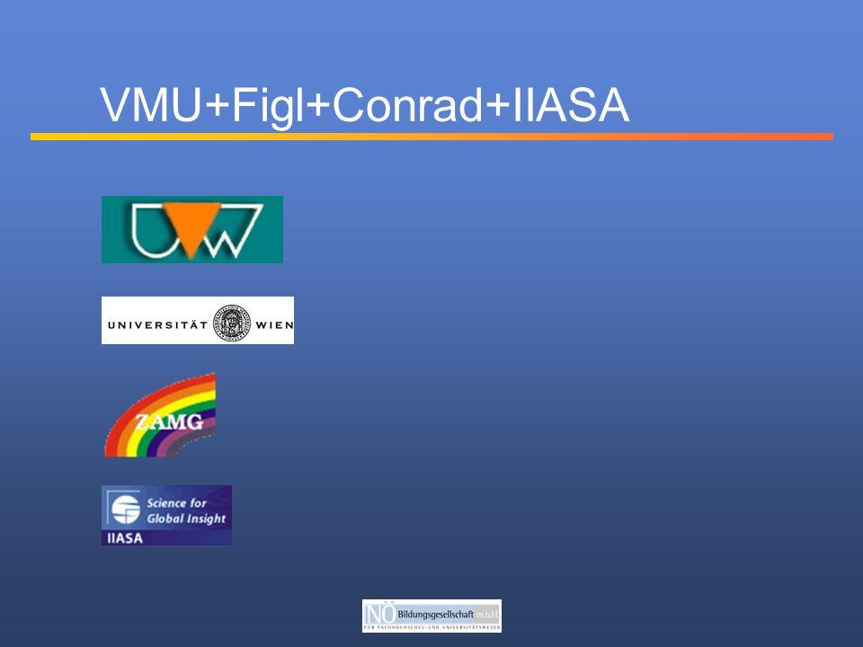 VMU+Figl+Conrad+IIASA