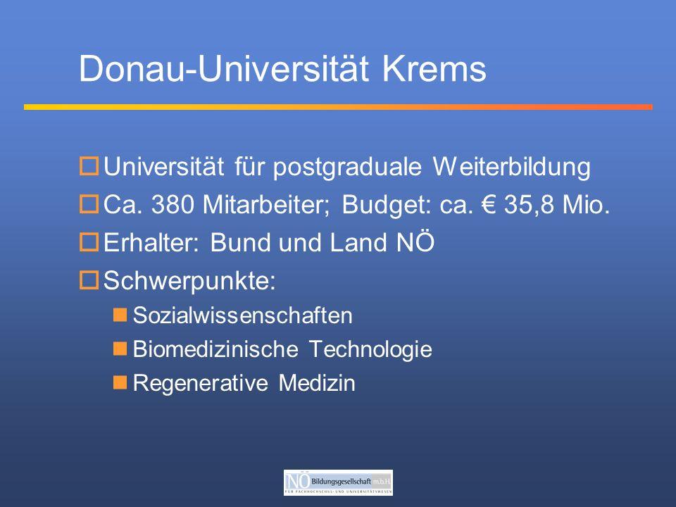 Universität für postgraduale Weiterbildung Ca. 380 Mitarbeiter; Budget: ca.