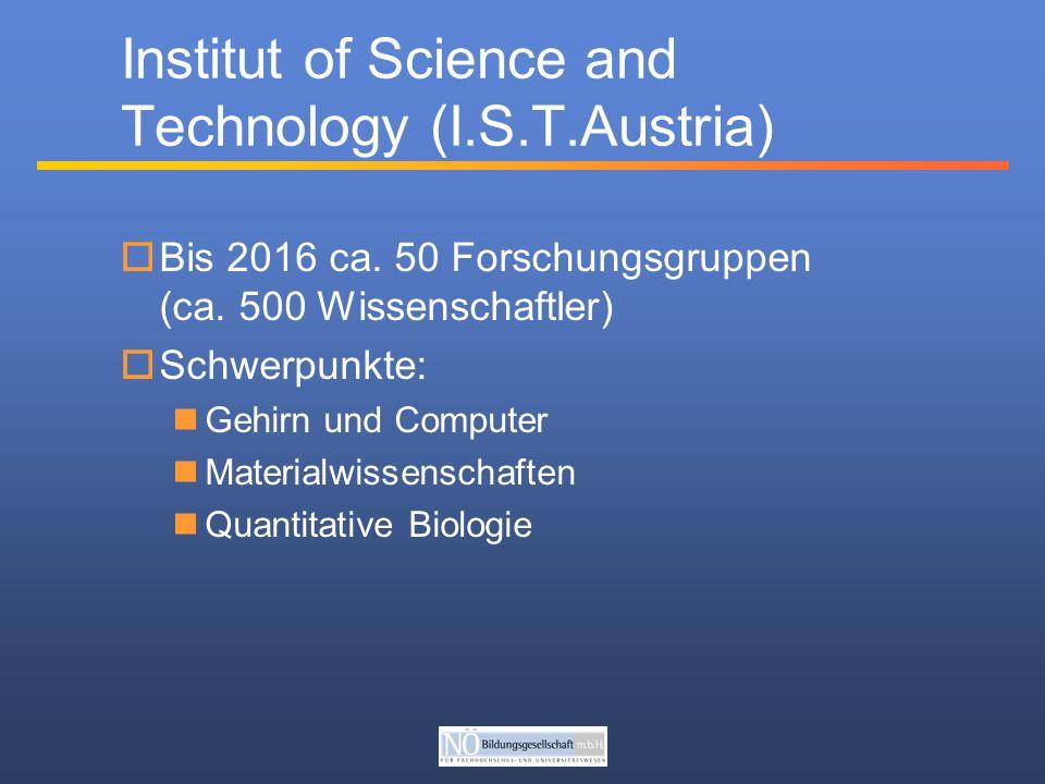 Bis 2016 ca. 50 Forschungsgruppen (ca.
