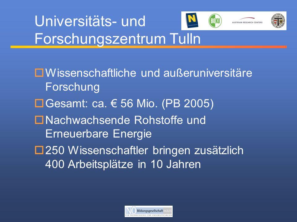 Wissenschaftliche und außeruniversitäre Forschung Gesamt: ca.