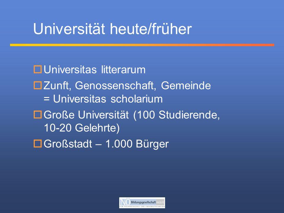 Universität heute/früher Universitas litterarum Zunft, Genossenschaft, Gemeinde = Universitas scholarium Große Universität (100 Studierende, 10-20 Gelehrte) Großstadt – 1.000 Bürger