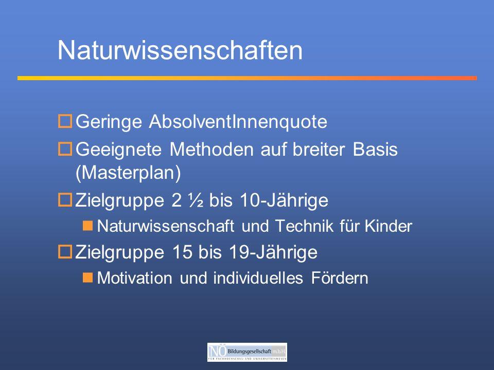 Naturwissenschaften Geringe AbsolventInnenquote Geeignete Methoden auf breiter Basis (Masterplan) Zielgruppe 2 ½ bis 10-Jährige Naturwissenschaft und Technik für Kinder Zielgruppe 15 bis 19-Jährige Motivation und individuelles Fördern