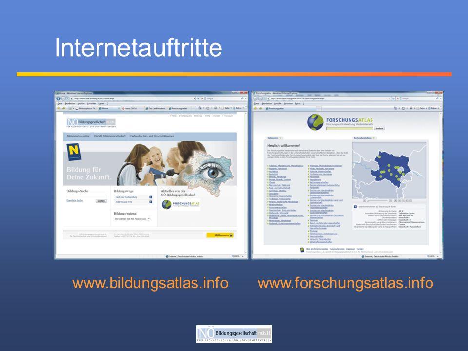 Internetauftritte www.bildungsatlas.infowww.forschungsatlas.info